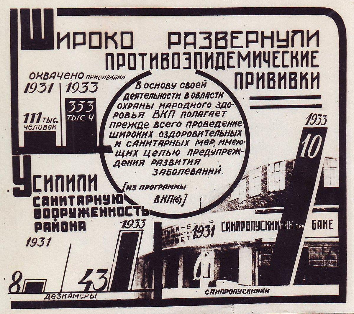 Таблица мер профилактики эпидемических заболеваний. 1931–1933 годы. Главархив Москвы
