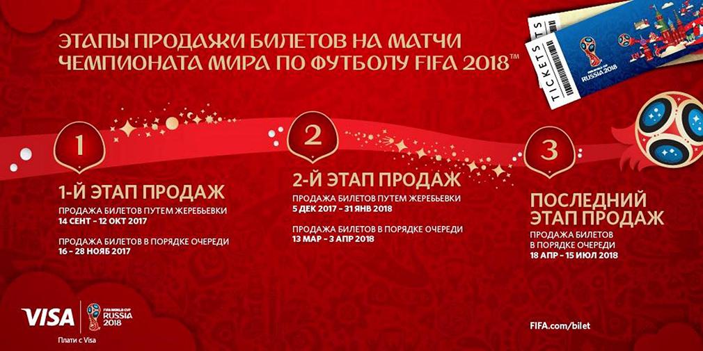 как купить билет на чемпионат мира по футболу 2018 visa