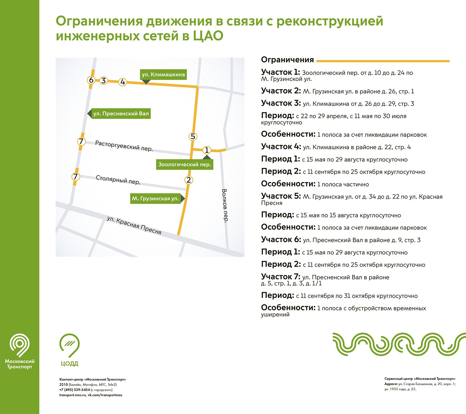 На нескольких улицах в ЦАО, САО и ТиНАО изменится схема движения