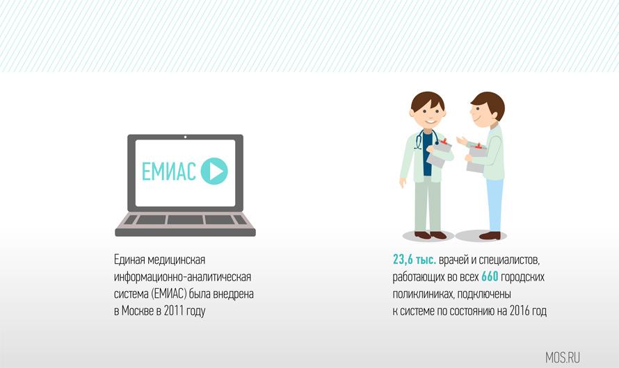 фото логотипа емиас уже самого названия