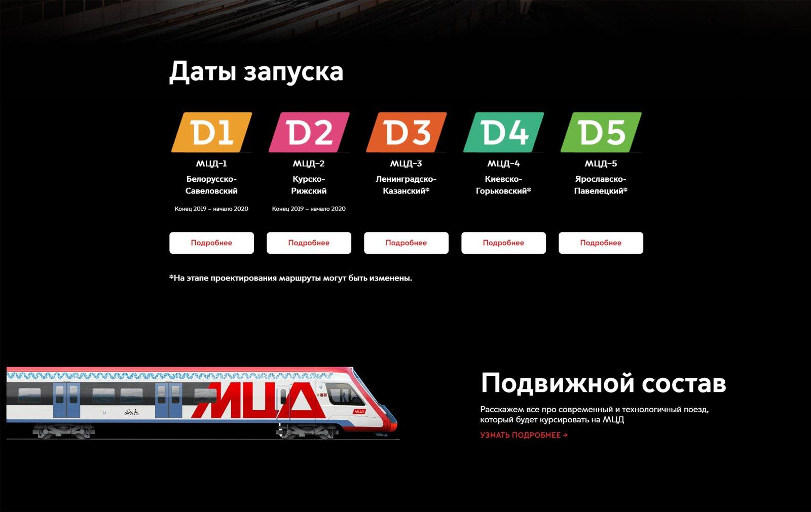 Время в пути, удобные маршруты и форма обратной связи: на сайте метро открыли раздел о МЦД