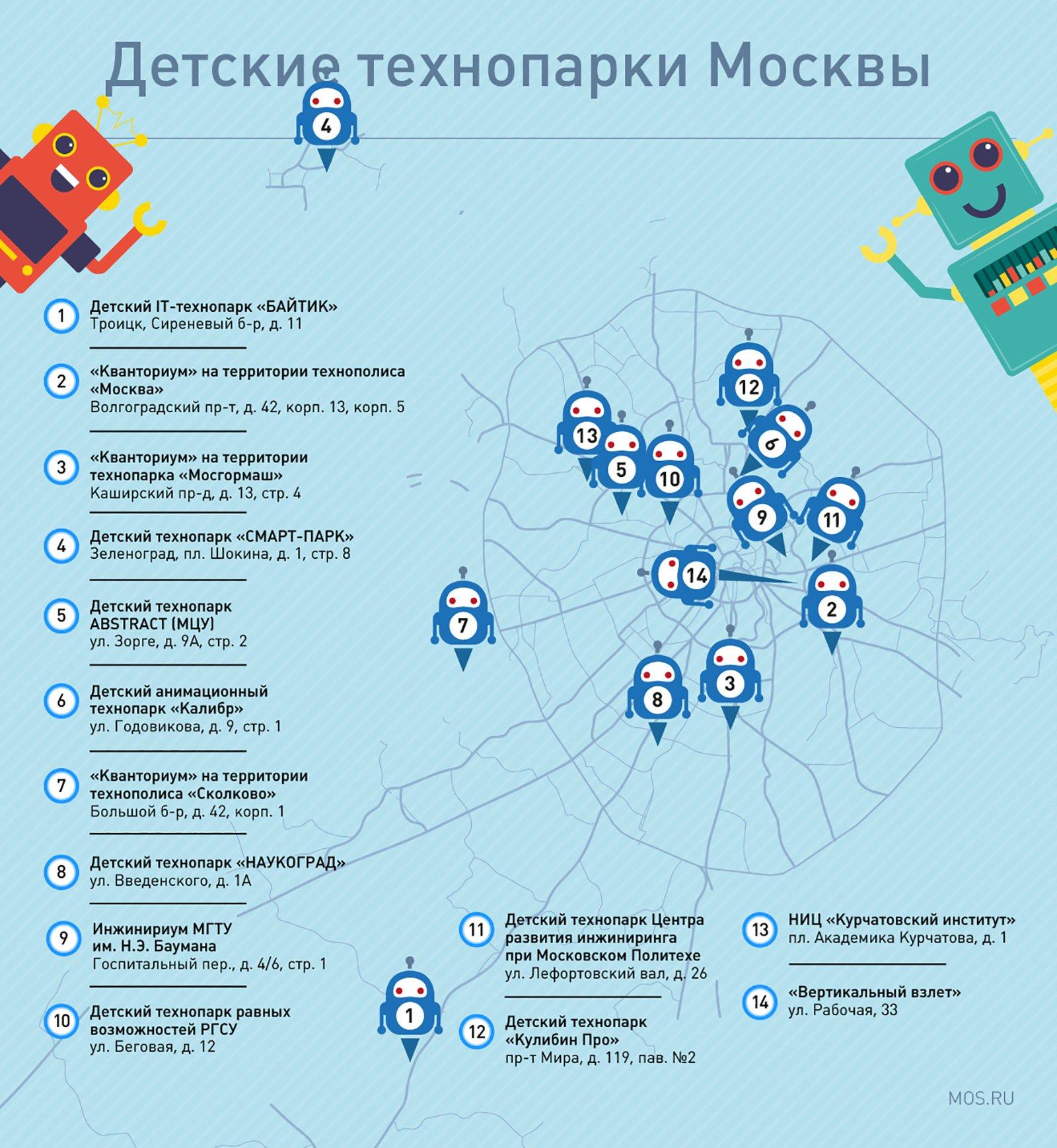 Форум «Открытые инновации» посетят более 15 тысяч человек