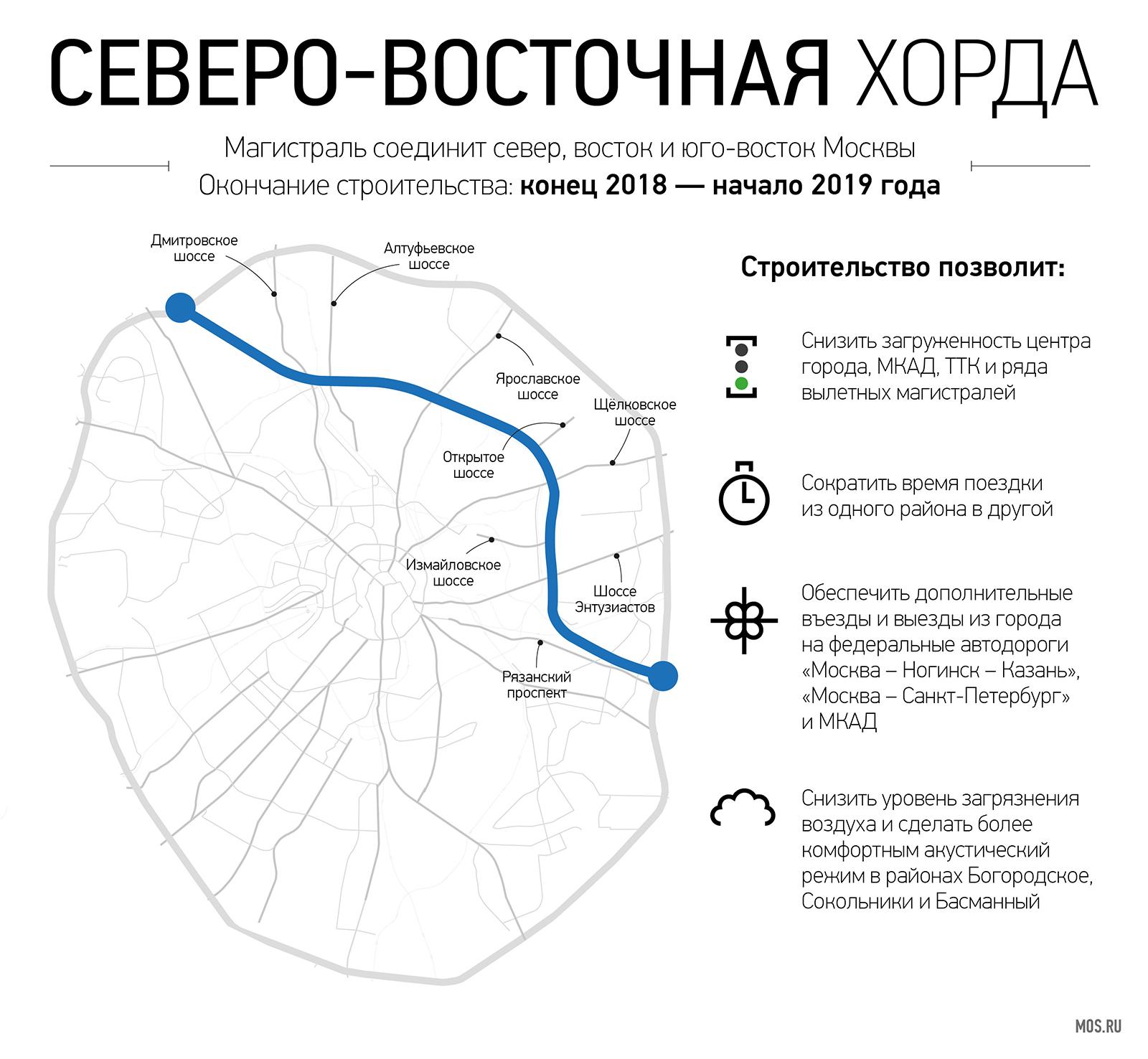 На час быстрее: от Щелковского шоссе до шоссе Энтузиастов теперь можно доехать за семь минут