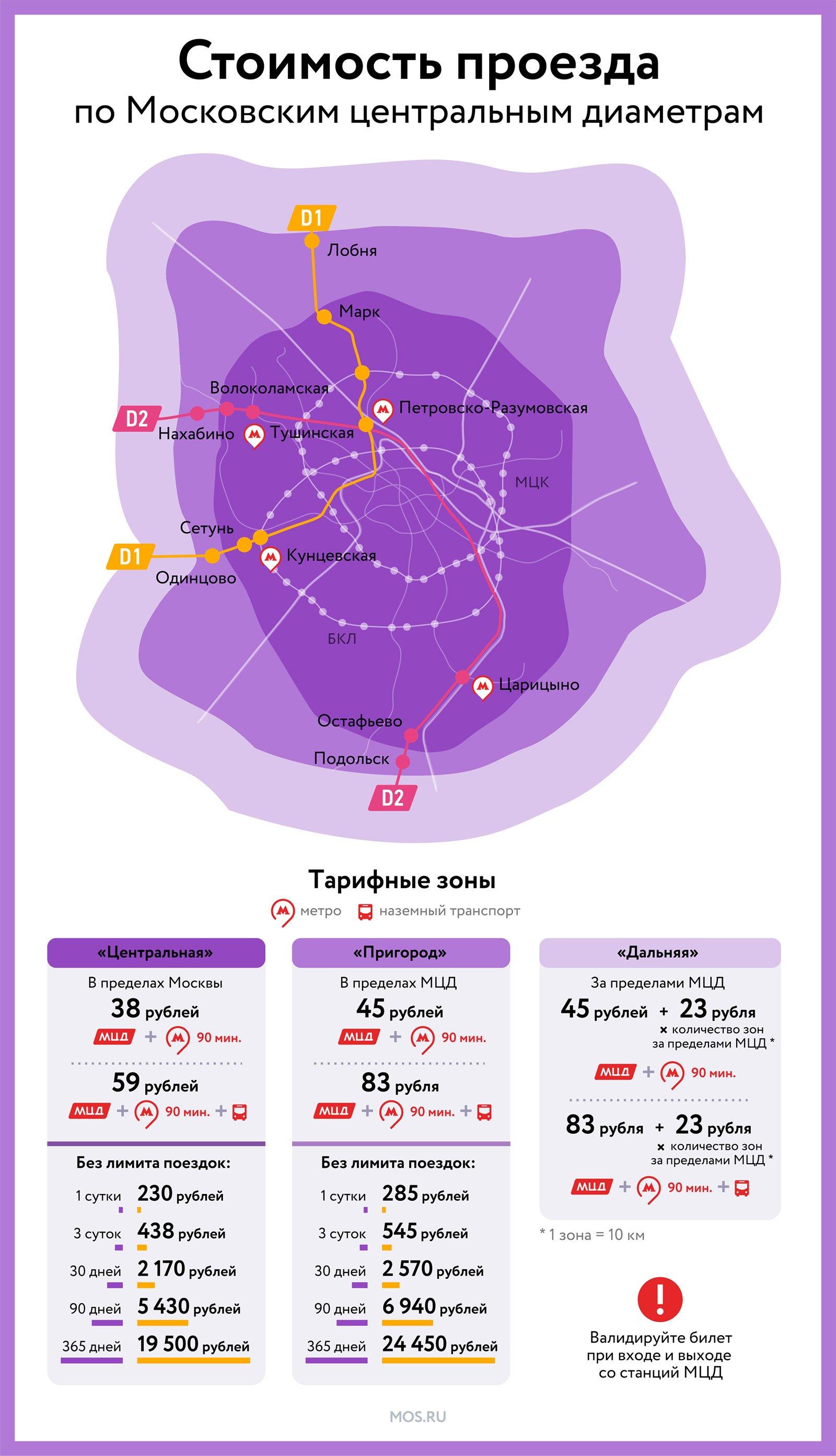 """Как пользоваться картой ВТБ """"Тройка"""" - как пополнить онлайн, условия мультикарты тройка"""