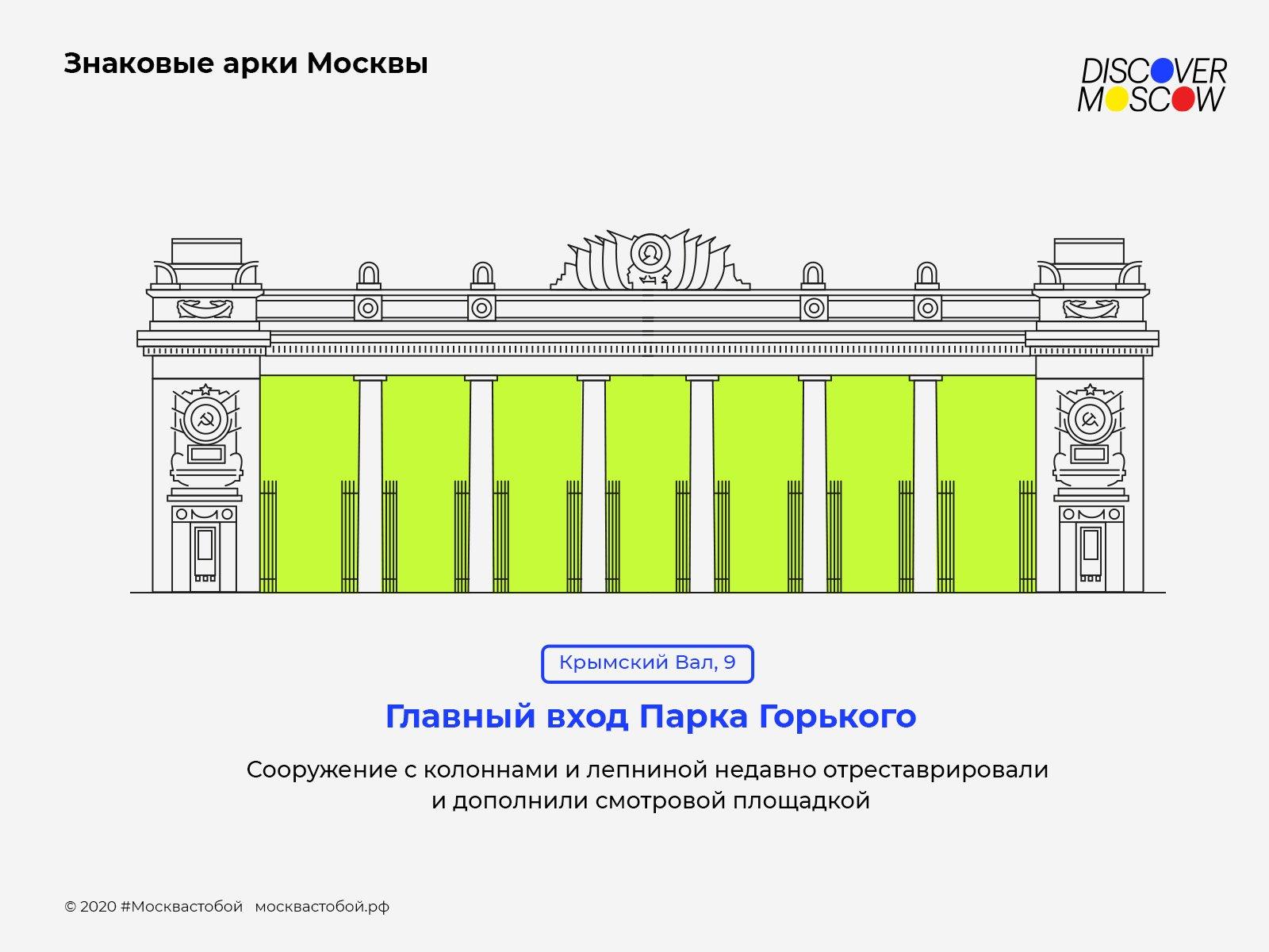 Триумфальные, охранные, Красные: #Москвастобой рассказывает о воротах и арках столицы