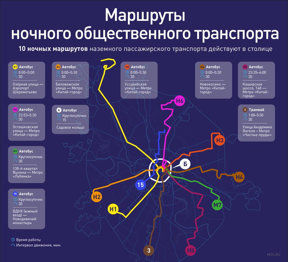 Если метро уже закрыто: на чем передвигаться по ночному городу