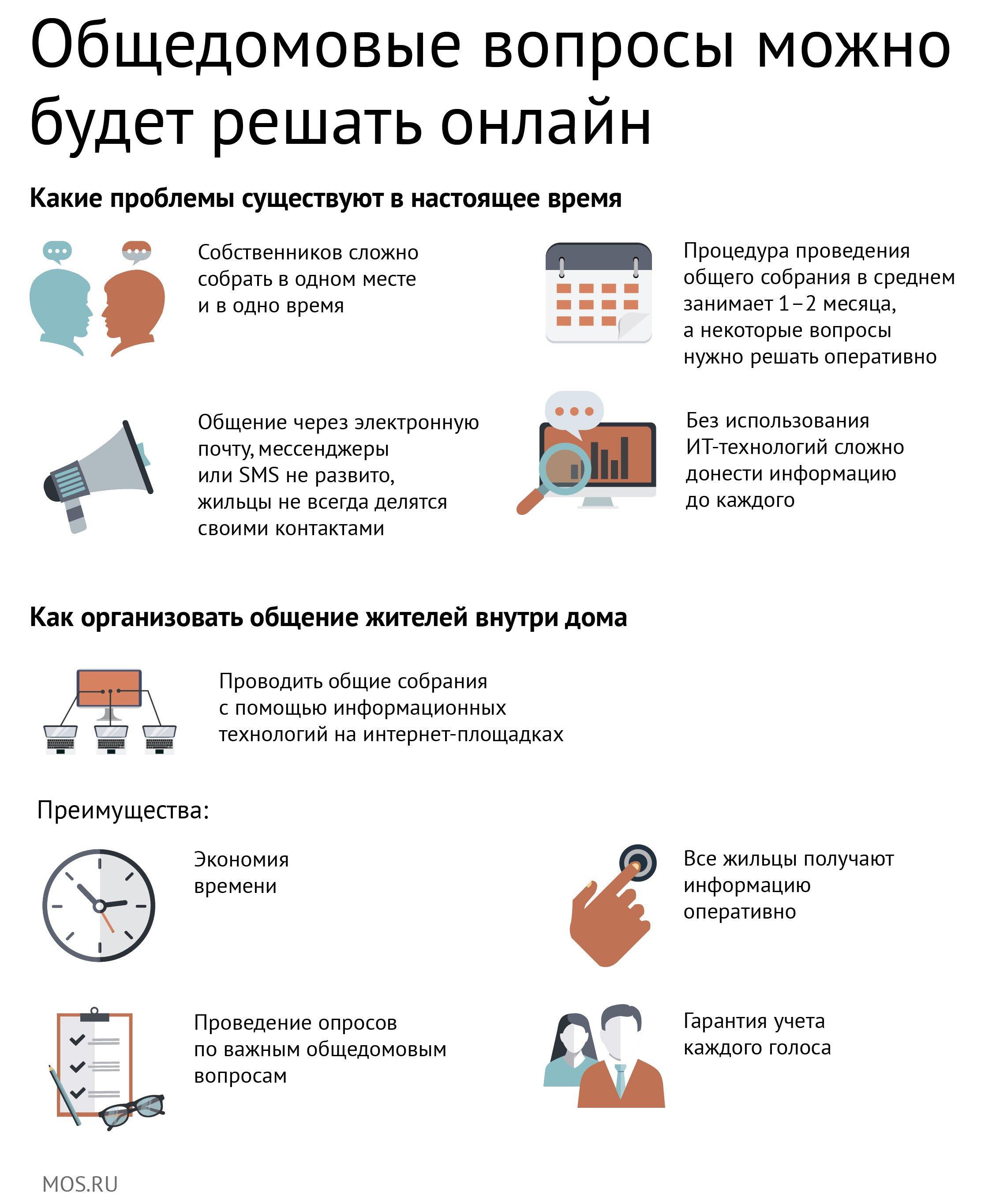 Артем Ермолаев: Умные технологии помогут сэкономить время и сделать жизнь удобной