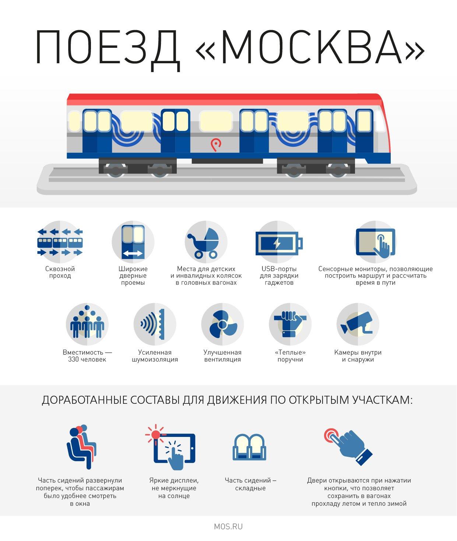 Открыть двери в поездах на Филевской линии метро теперь можно только с помощью кнопок