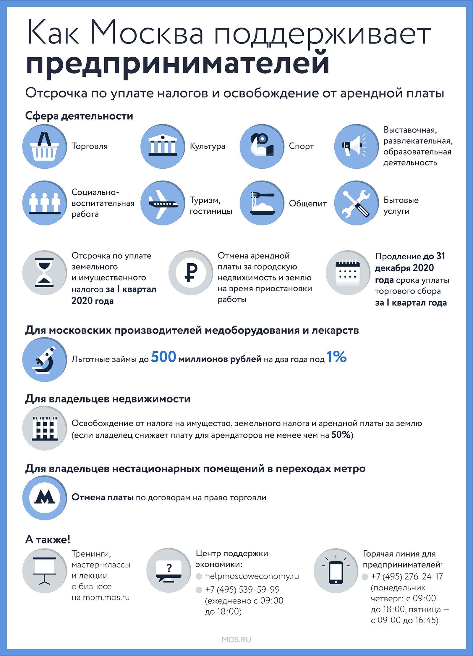 Гранты и субсидии: как Москва поддерживает бизнес