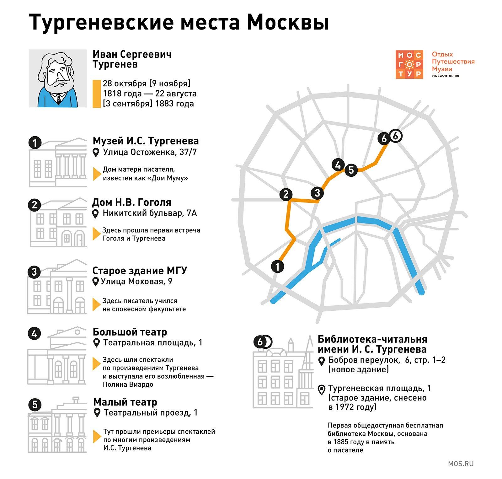 По Москве Тургенева: с Остоженки на Моховую и к Чистым прудам
