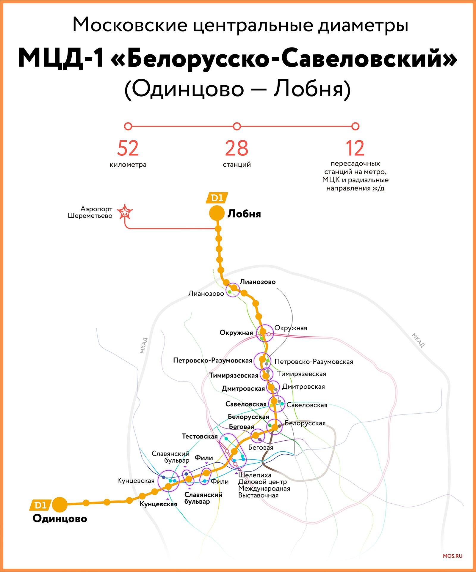 МЦД и метро: как 2019 год изменил общественный транспорт Москвы