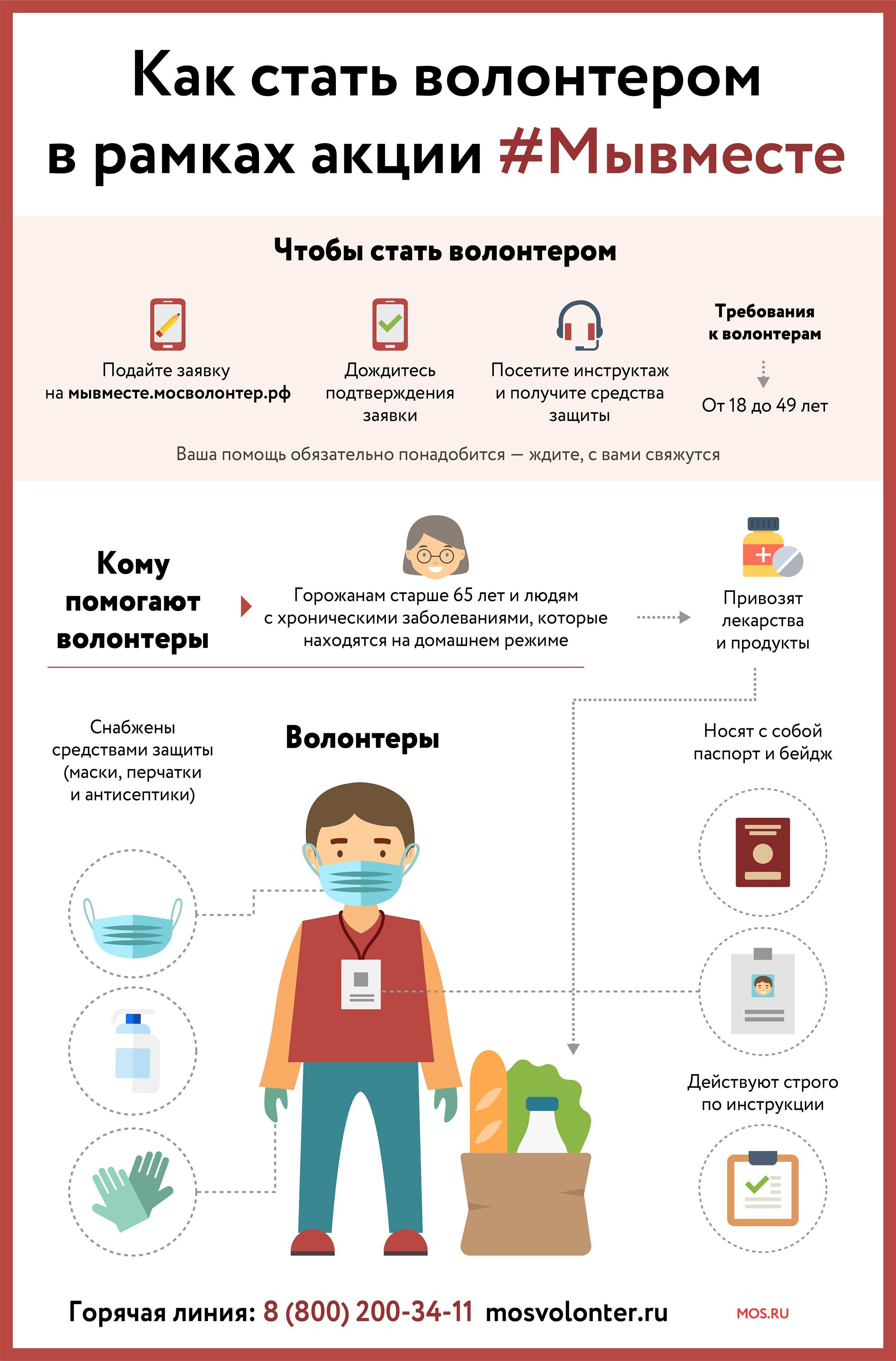 В новогодние каникулы москвичи смогут присоединиться к акции «Волонтеры Нового года»