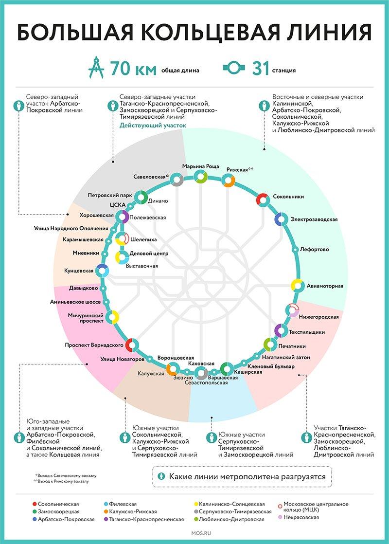 Как строят метро в период действия режима повышенной готовности