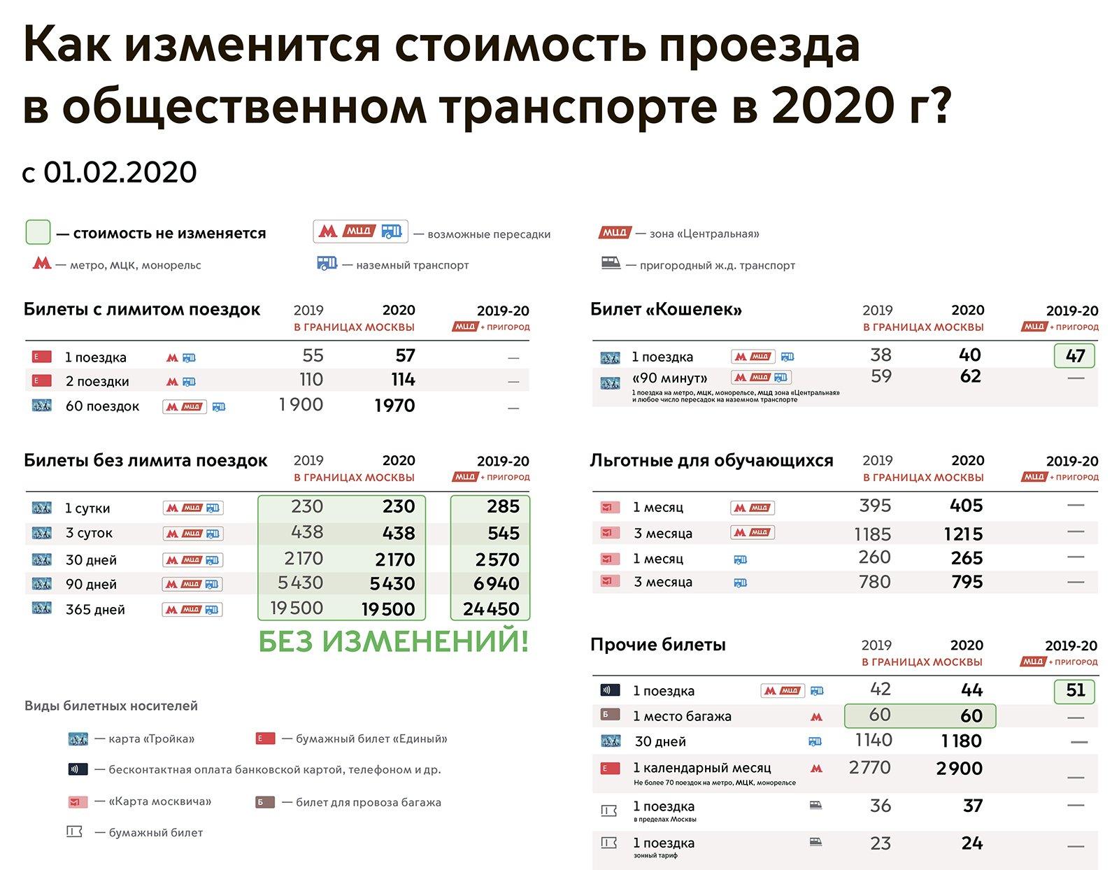 Взять кредит три миллиона рублей