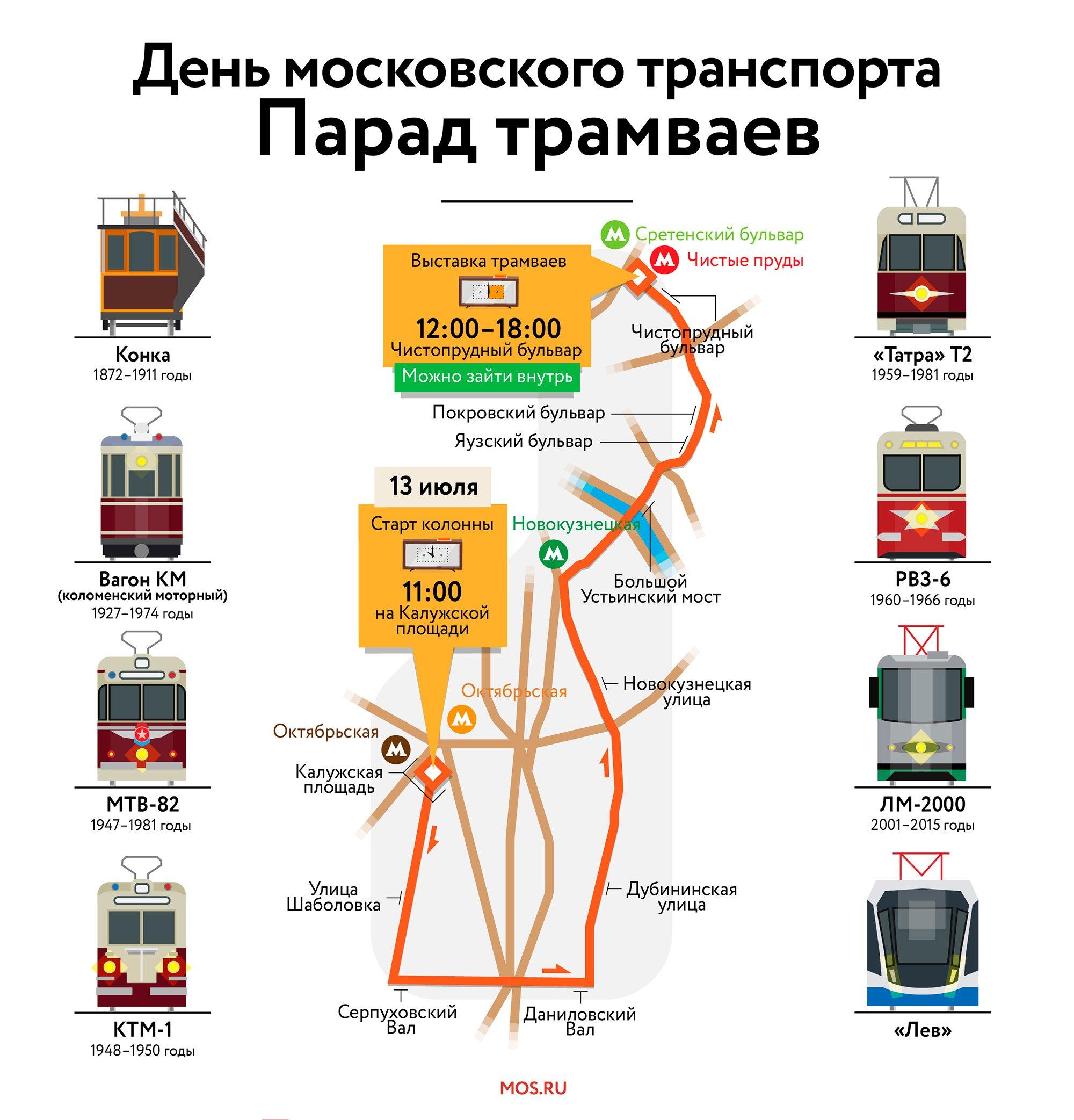 Ночной велофестиваль и старинные трамваи: как в столице отметят День московского транспорта