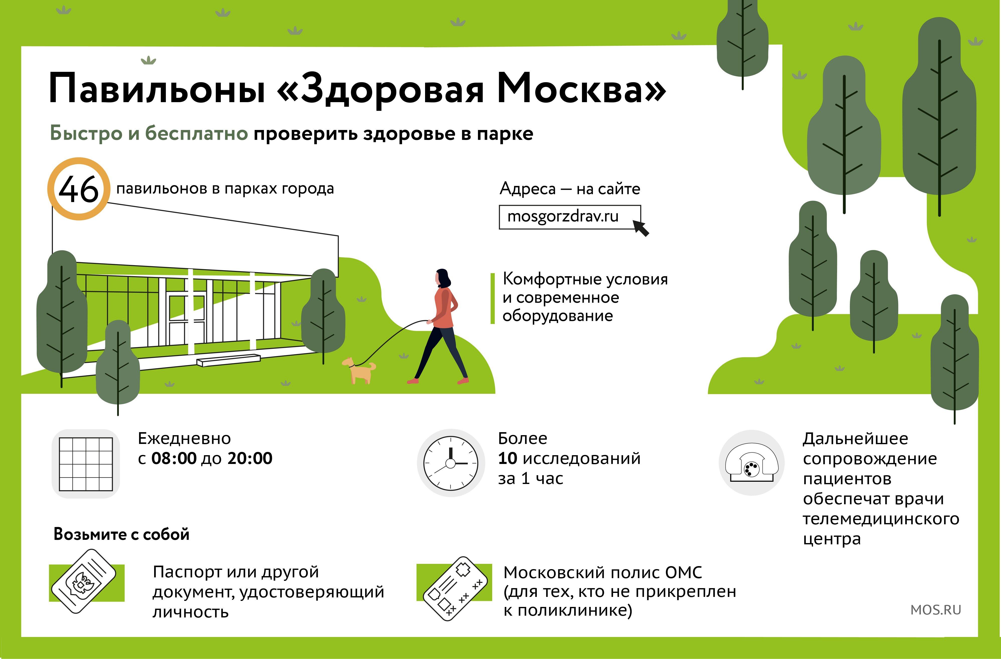 Сергей Собянин пригласил жителей города проверить здоровье в павильонах «Здоровая Москва»